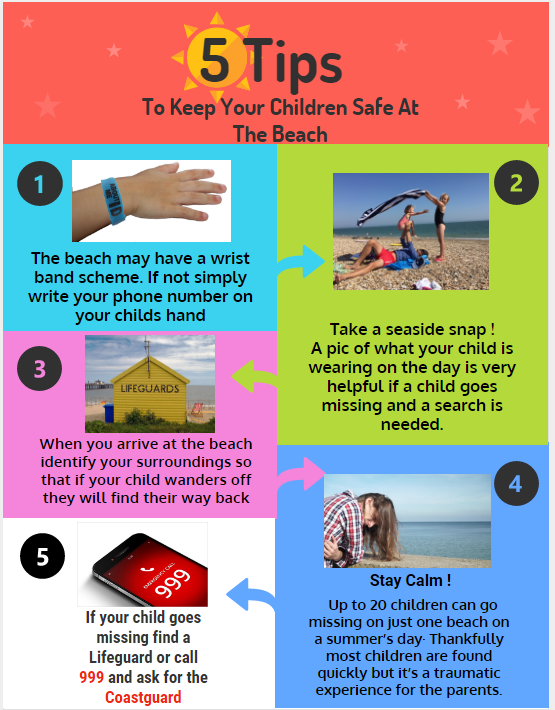 5 tips to keep children safe at the beach. Put your mobile number on a wrist band, take a pic of your child, identify surroundings, call 999 for coastguard if you lose your child, stay calm.